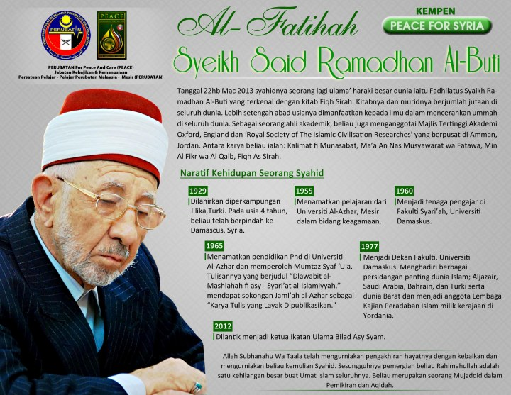 syeikh ramadhan albuti PERUBATAN